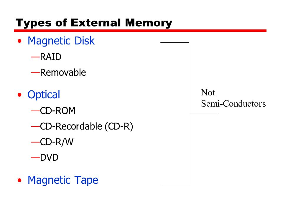Types of External Memory Magnetic Disk —RAID —Removable Optical —CD-ROM —CD-Recordable (CD-R) —CD-R/W —DVD Magnetic Tape Not Semi-Conductors