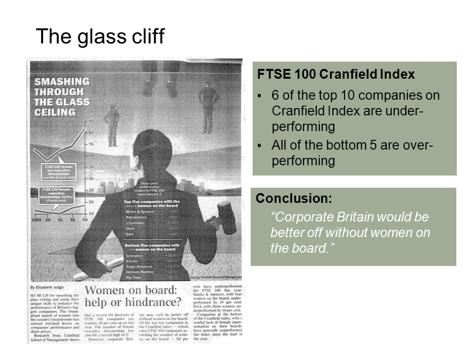 FTSE 100 Cranfield Index 6 of the top 10 companies on Cranfield Index are under- performing All of the bottom 5 are over- performing Conclusion: Corporate Britain would be better off without women on the board.