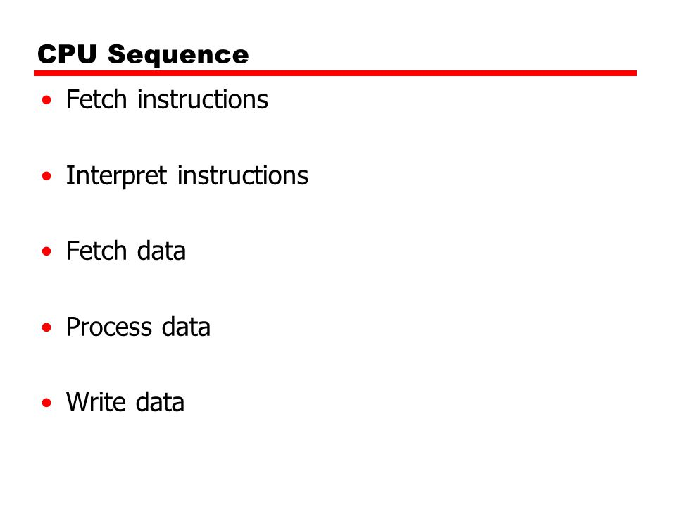 CPU Sequence Fetch instructions Interpret instructions Fetch data Process data Write data