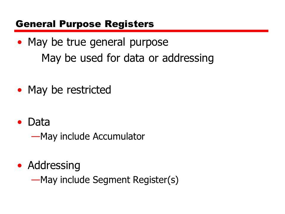 General Purpose Registers Design Decision Make them general purpose .