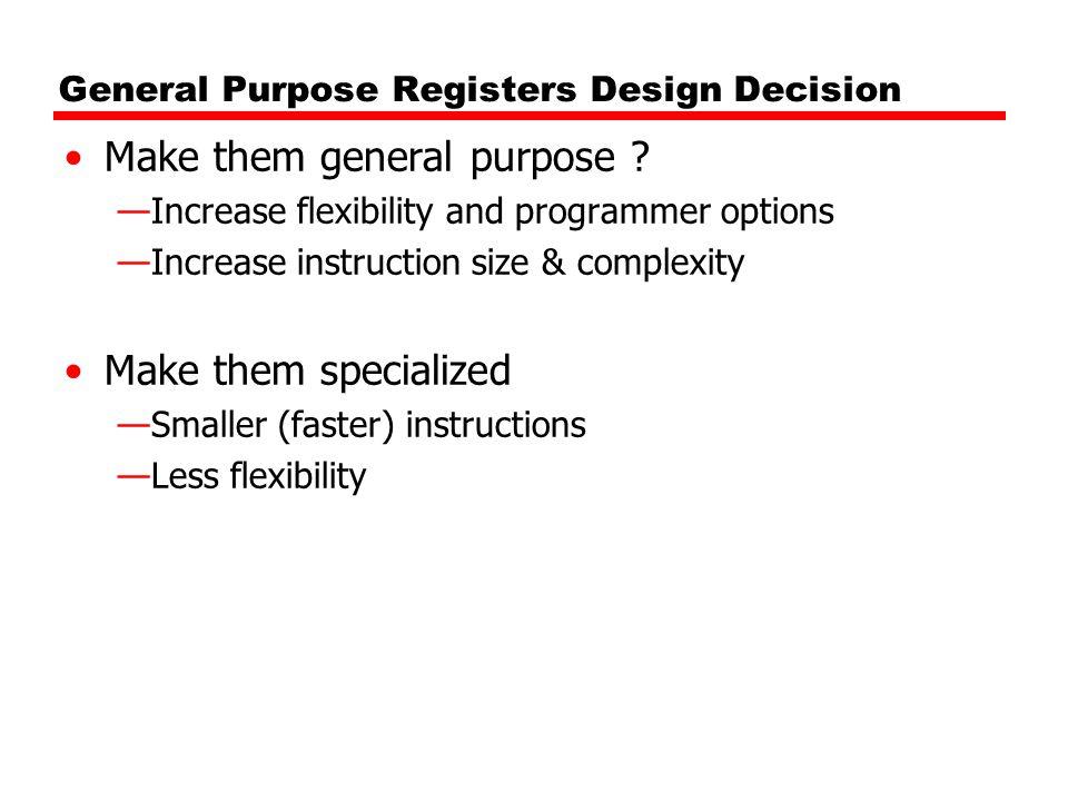 How Many GP Registers.Between 8 – 32 .