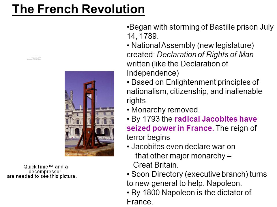 The French Revolution Began with storming of Bastille prison July 14, 1789. National Assembly (new legislature) created: Declaration of Rights of Man