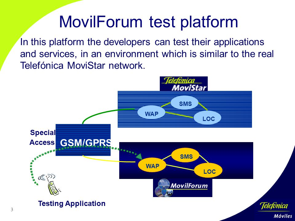 3 WAP SMS LOC GSM/GPRS WAP SMS LOC Testing Application Access Special MovilForum test platform In this platform the developers can test their applications and services, in an environment which is similar to the real Telefónica MoviStar network.