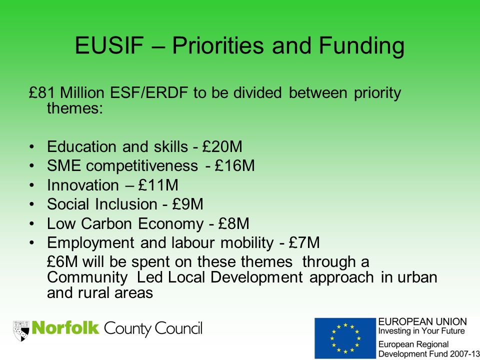 EUSIF – Priorities and Funding £81 Million ESF/ERDF to be divided between priority themes: Education and skills - £20M SME competitiveness - £16M Innovation – £11M Social Inclusion - £9M Low Carbon Economy - £8M Employment and labour mobility - £7M £6M will be spent on these themes through a Community Led Local Development approach in urban and rural areas