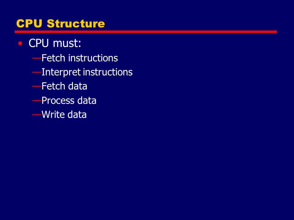 CPU Structure CPU must: —Fetch instructions —Interpret instructions —Fetch data —Process data —Write data