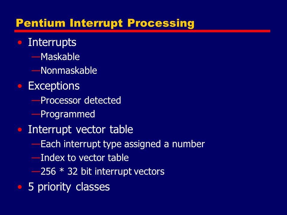 Pentium Interrupt Processing Interrupts —Maskable —Nonmaskable Exceptions —Processor detected —Programmed Interrupt vector table —Each interrupt type