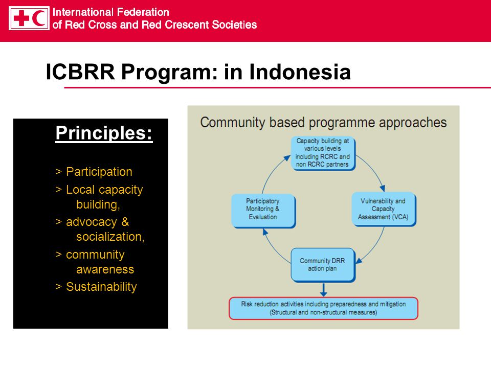 ICBRR Program: in Indonesia Principles: > Participation > Local capacity building, > advocacy & socialization, > community awareness > Sustainability