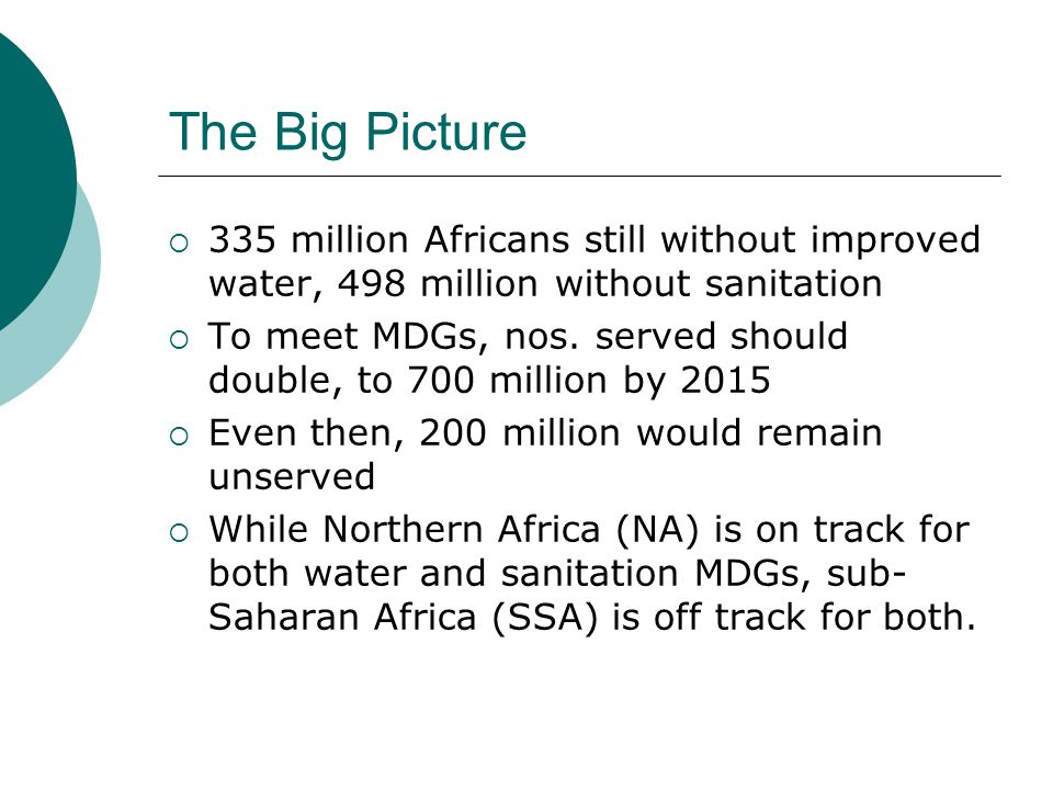 The Big Picture  335 million Africans still without improved water, 498 million without sanitation  To meet MDGs, nos.
