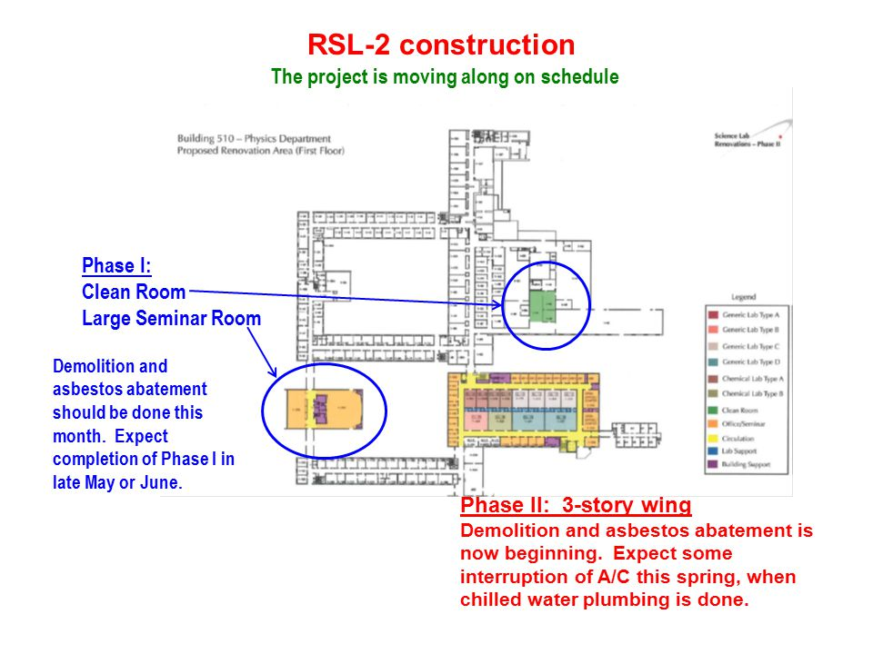 RSL-2 construction Phase I: Clean Room Large Seminar Room The project is moving along on schedule Phase II: 3-story wing Demolition and asbestos abatement is now beginning.