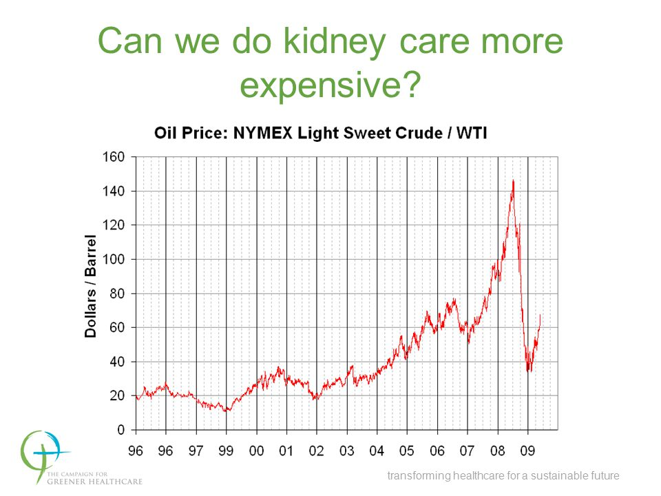transforming healthcare for a sustainable future Can we do kidney care more expensive?