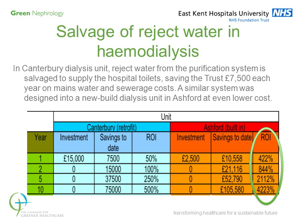 transforming healthcare for a sustainable future In Canterbury dialysis unit, reject water from the purification system is salvaged to supply the hospital toilets, saving the Trust £7,500 each year on mains water and sewerage costs.