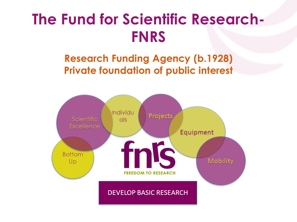 The Fund for Scientific Research- FNRS DEVELOP BASIC RESEARCH Bottom Up Scientific Excellence Individu als Projects Equipment Mobility Research Funding Agency (b.1928) Private foundation of public interest