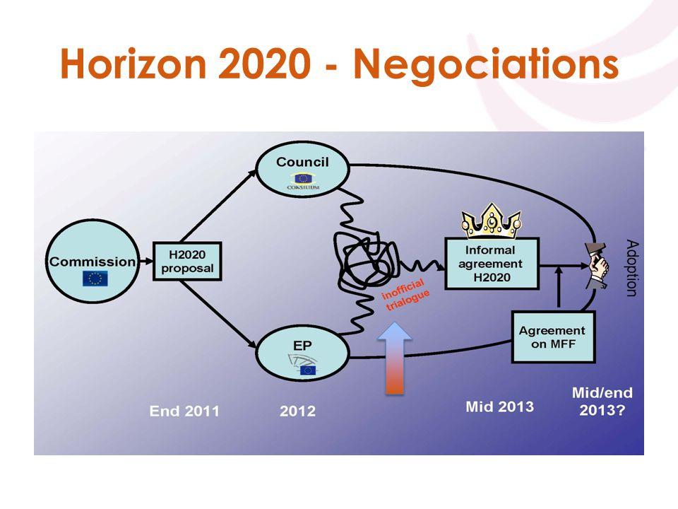 Horizon 2020 - Negociations
