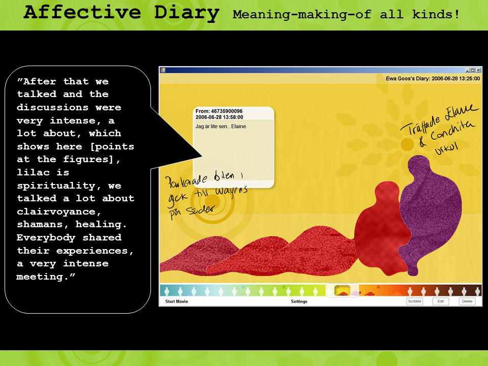 Affective Diary Meaning-making–of all kinds.