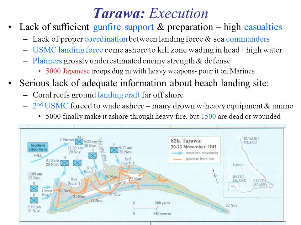 18 Tarawa: Execution Lack of sufficient gunfire support & preparation = high casualties –Lack of proper coordination between landing force & sea commanders –USMC landing force come ashore to kill zone wading in head+ high water –Planners grossly underestimated enemy strength & defense 5000 Japanese troops dug in with heavy weapons- pour it on Marines Serious lack of adequate information about beach landing site: –Coral reefs ground landing craft far off shore –2 nd USMC forced to wade ashore – many drown w/heavy equipment & ammo 5000 finally make it ashore through heavy fire, but 1500 are dead or wounded