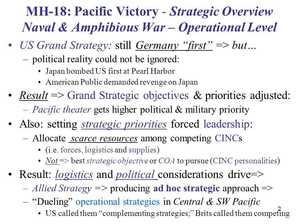3 Strategic Opportunity vs.