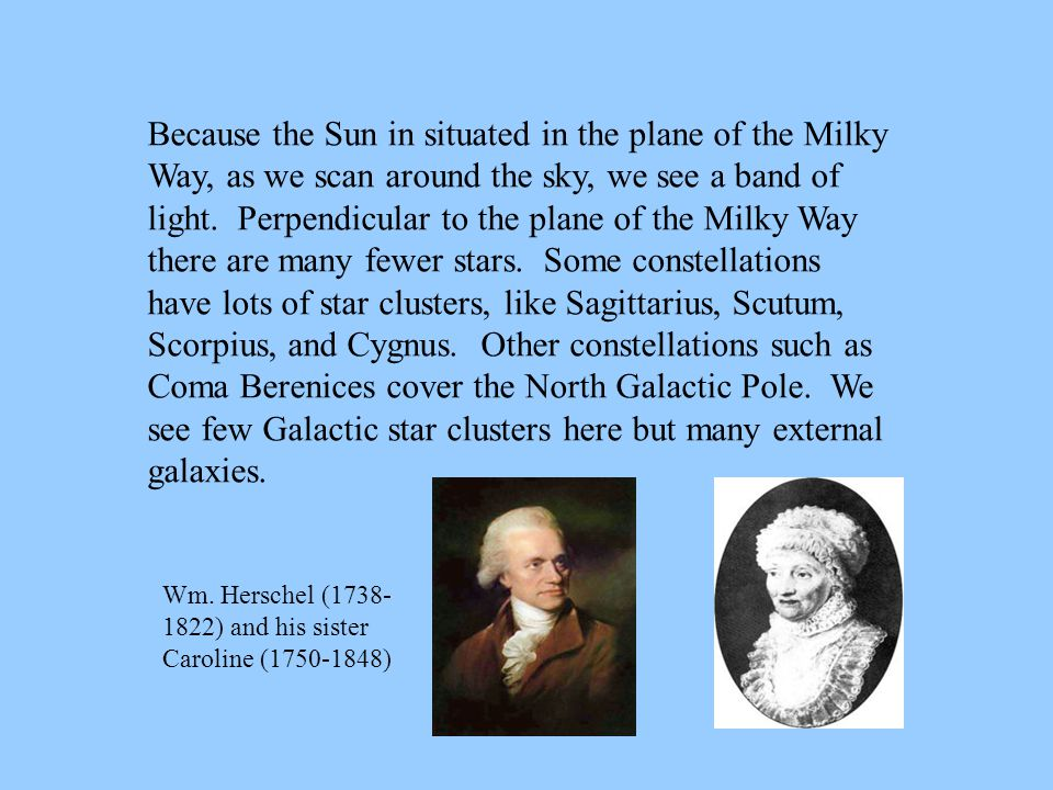 William Herschel s 1785 model of the Galaxy placed us close to the center of flattened system of stars.