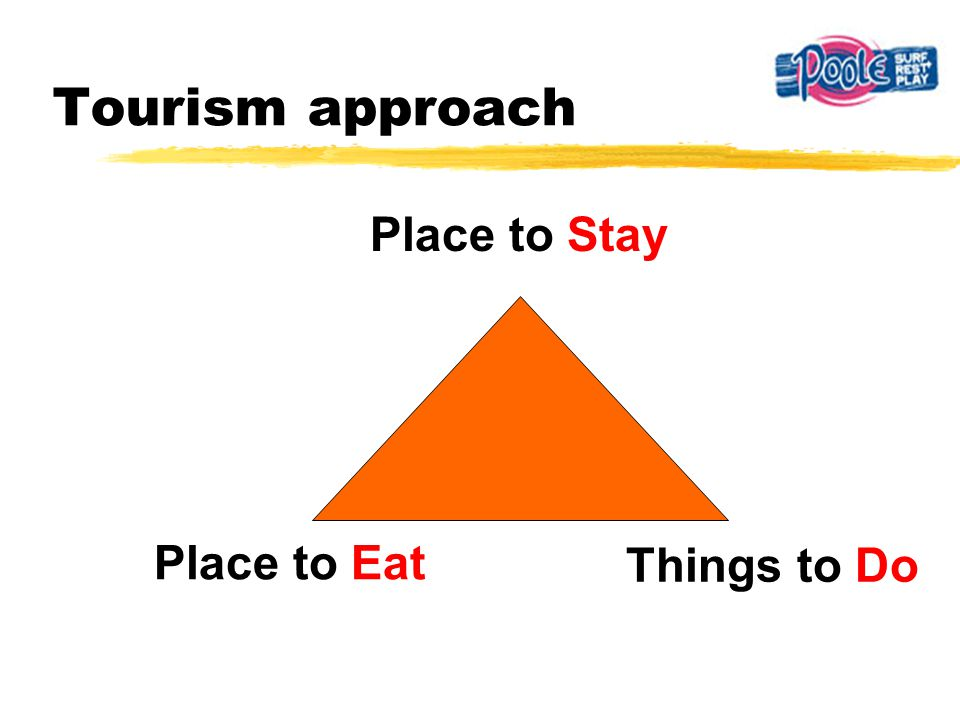 Tourism approach Place to Stay Place to Eat Things to Do