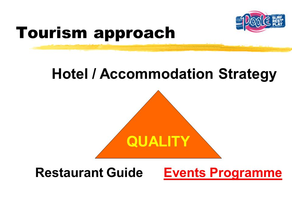 Tourism approach QUALITY Hotel / Accommodation Strategy Restaurant GuideEvents Programme