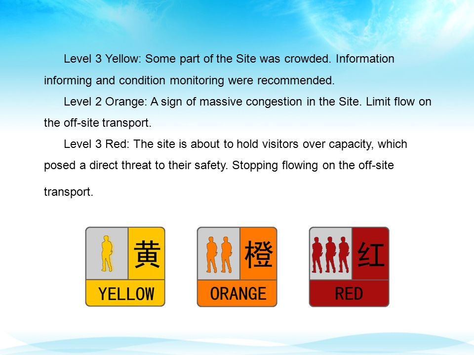 Level 3 Yellow: Some part of the Site was crowded.