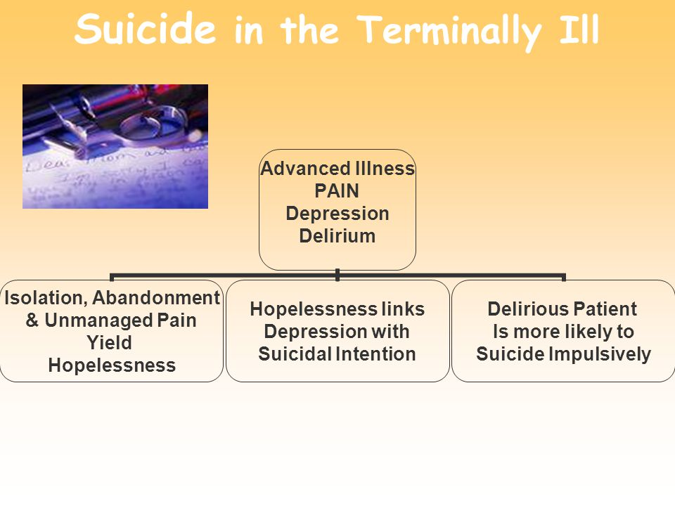 Suicide in the Terminally Ill Advanced Illness PAIN Depression Delirium Isolation, Abandonment & Unmanaged Pain Yield Hopelessness Hopelessness links Depression with Suicidal Intention Delirious Patient Is more likely to Suicide Impulsively