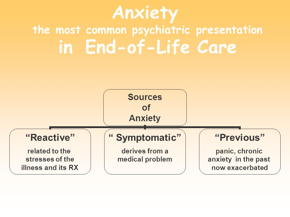 Anxiety the most common psychiatric presentation in End-of-Life Care Sources of Anxiety Reactive related to the stresses of the illness and its RX Symptomatic derives from a medical problem Previous panic, chronic anxiety in the past now exacerbated