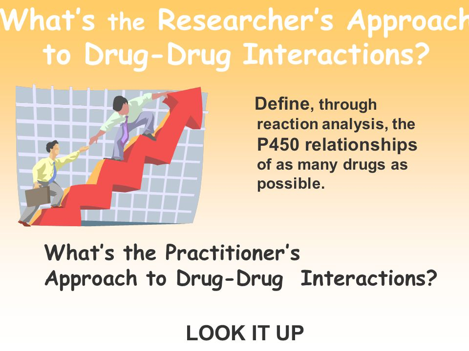 What's the Researcher's Approach to Drug-Drug Interactions.