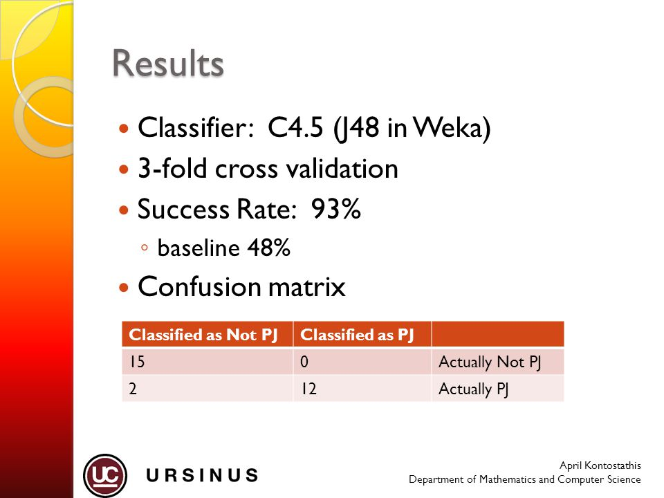 April Kontostathis Department of Mathematics and Computer Science Results Classifier: C4.5 (J48 in Weka) 3-fold cross validation Success Rate: 93% ◦ baseline 48% Confusion matrix Classified as Not PJClassified as PJ 150Actually Not PJ 212Actually PJ