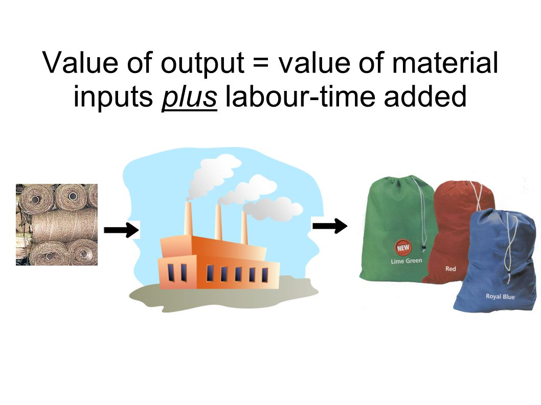 Value of output = value of material inputs plus labour-time added