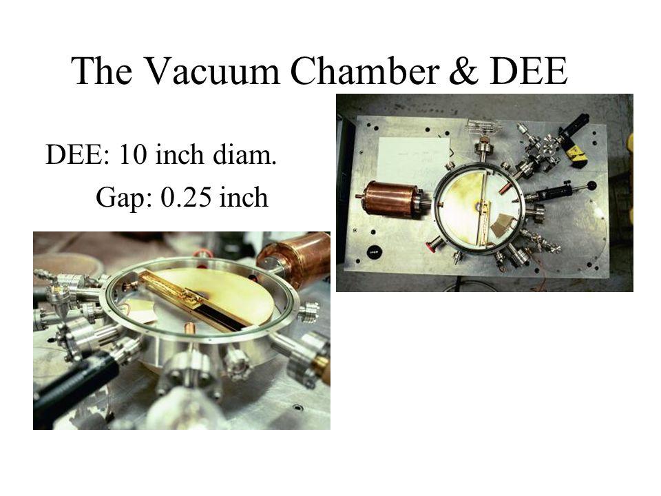 The Vacuum Chamber & DEE DEE: 10 inch diam. Gap: 0.25 inch
