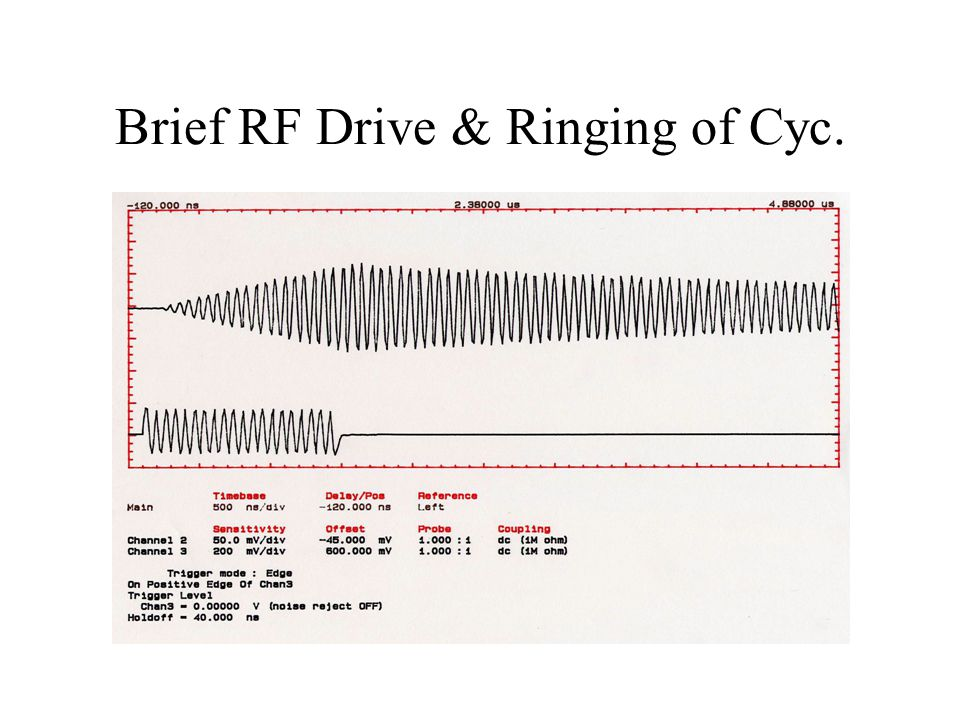 Brief RF Drive & Ringing of Cyc.