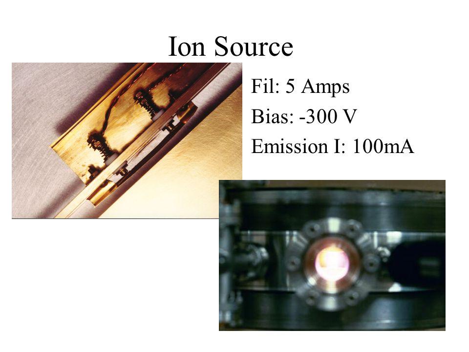 Ion Source Fil: 5 Amps Bias: -300 V Emission I: 100mA