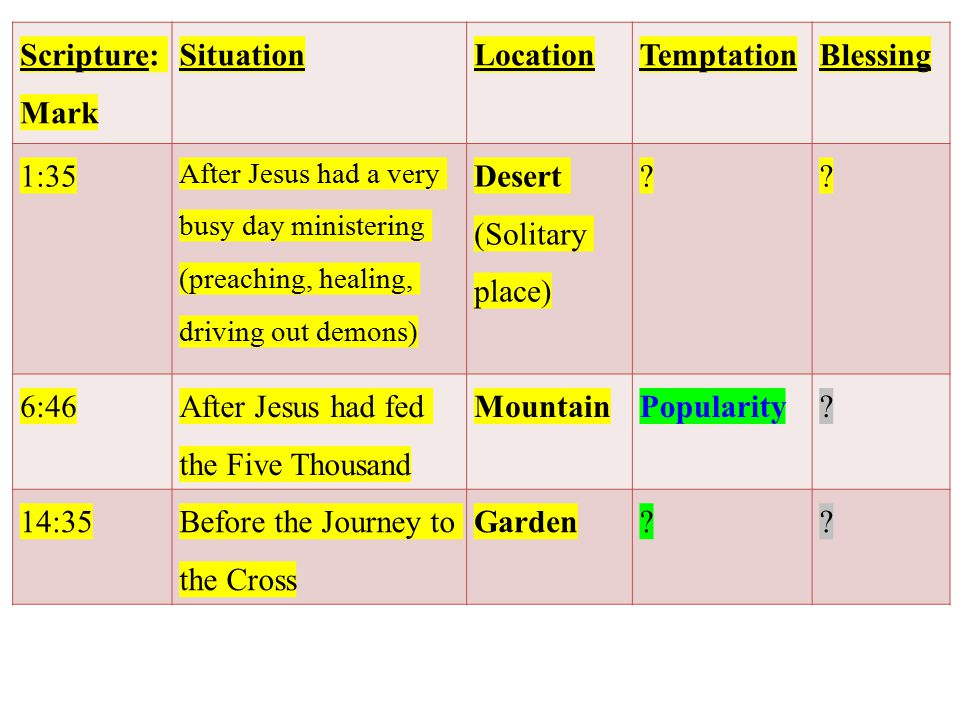 Scripture: Mark SituationLocationTemptationBlessing 1:35 After Jesus had a very busy day ministering (preaching, healing, driving out demons) Desert (Solitary place) .