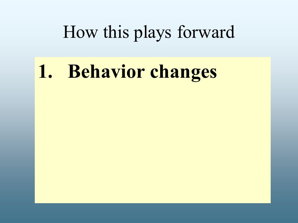 How this plays forward 1.Behavior changes