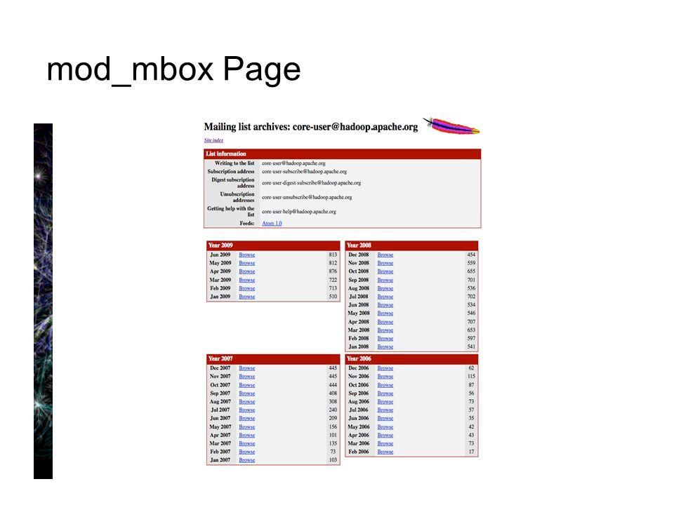 mod_mbox Page