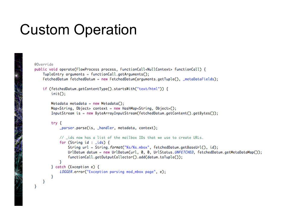 Custom Operation