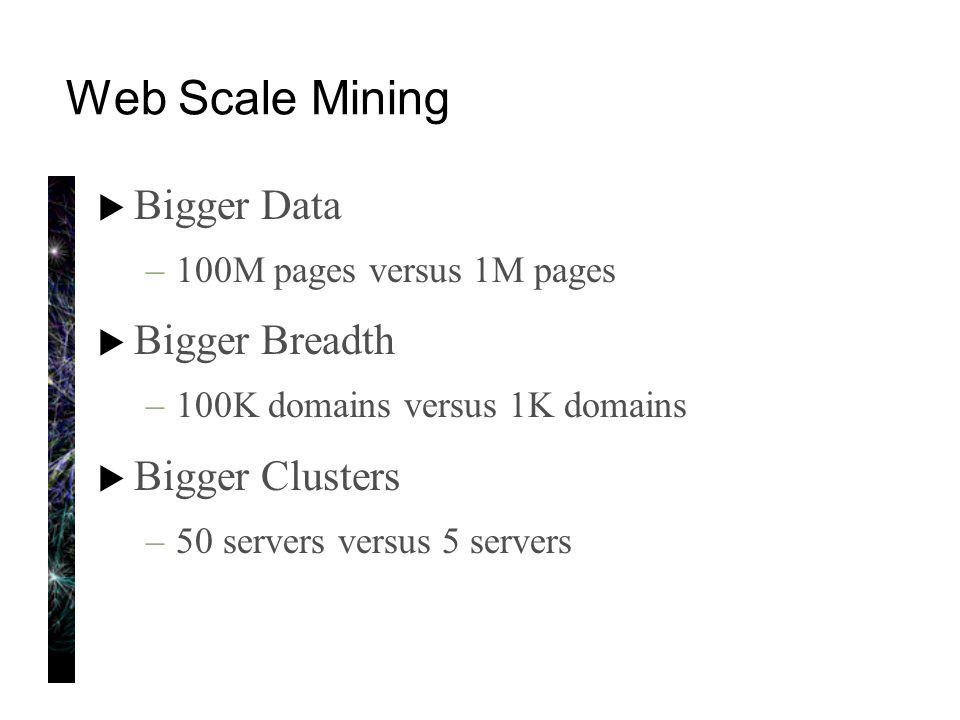 Web Scale Mining  Bigger Data –100M pages versus 1M pages  Bigger Breadth –100K domains versus 1K domains  Bigger Clusters –50 servers versus 5 servers