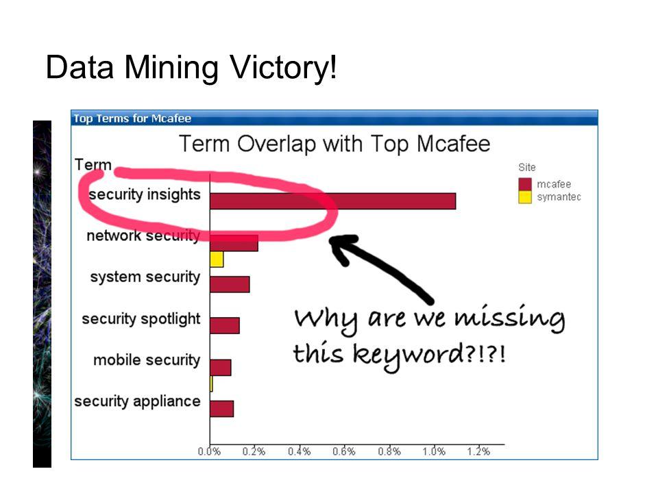 Data Mining Victory!