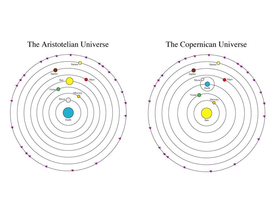 Aristotelian vs. Copernican