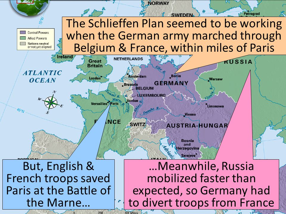 The Schlieffen Plan seemed to be working when the German army marched through Belgium & France, within miles of Paris But, English & French troops saved Paris at the Battle of the Marne… …Meanwhile, Russia mobilized faster than expected, so Germany had to divert troops from France