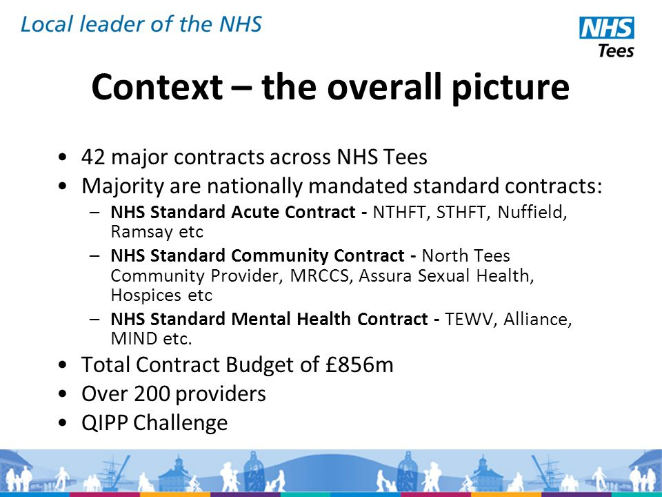 Context – the overall picture 42 major contracts across NHS Tees Majority are nationally mandated standard contracts: –NHS Standard Acute Contract - NTHFT, STHFT, Nuffield, Ramsay etc –NHS Standard Community Contract - North Tees Community Provider, MRCCS, Assura Sexual Health, Hospices etc –NHS Standard Mental Health Contract - TEWV, Alliance, MIND etc.