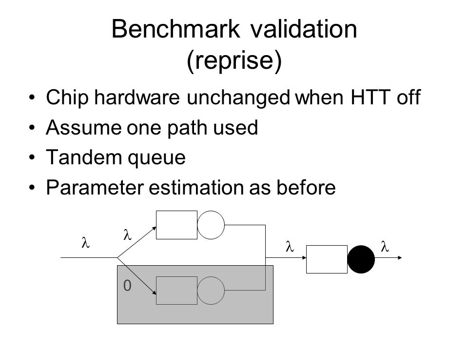 Benchmark validation (reprise) Chip hardware unchanged when HTT off Assume one path used Tandem queue Parameter estimation as before 0