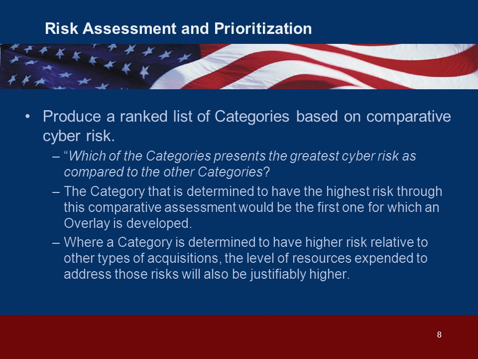 Overlays Overlays are a tool for acquisition officials to use throughout the acquisition lifecycle, and include: –An articulation of the level of risk presented by the Category that links the level of risk of the Category to the risk assessment; –A specific set of minimum controls that must be included in the technical specifications, acquisition plan, and during contract administration and performance for any acquisition in the Category; –The universe of additional controls that are relevant to the Category but are not required in the minimum (i.e., a menu ), and –Examples of sets of the identified additional controls that apply to particular use cases (e.g., FIPS 199 High or Moderate system acquisition), as applicable.