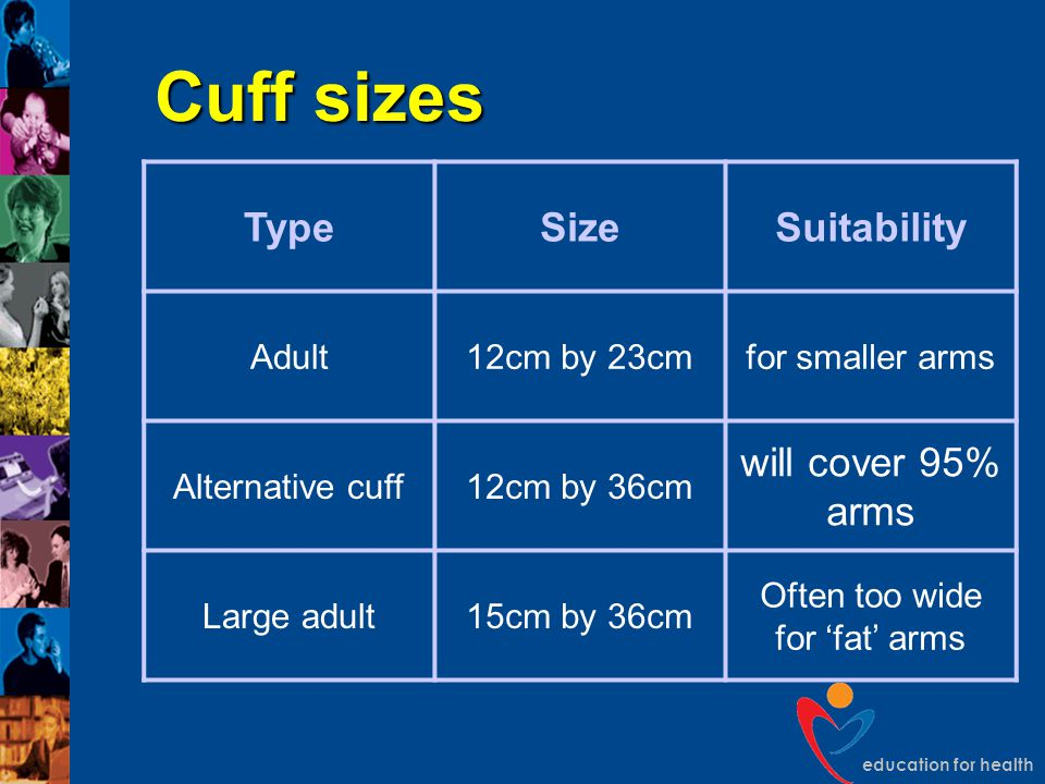 education for health Cuff sizes TypeSizeSuitability Adult12cm by 23cmfor smaller arms Alternative cuff12cm by 36cm will cover 95% arms Large adult15cm