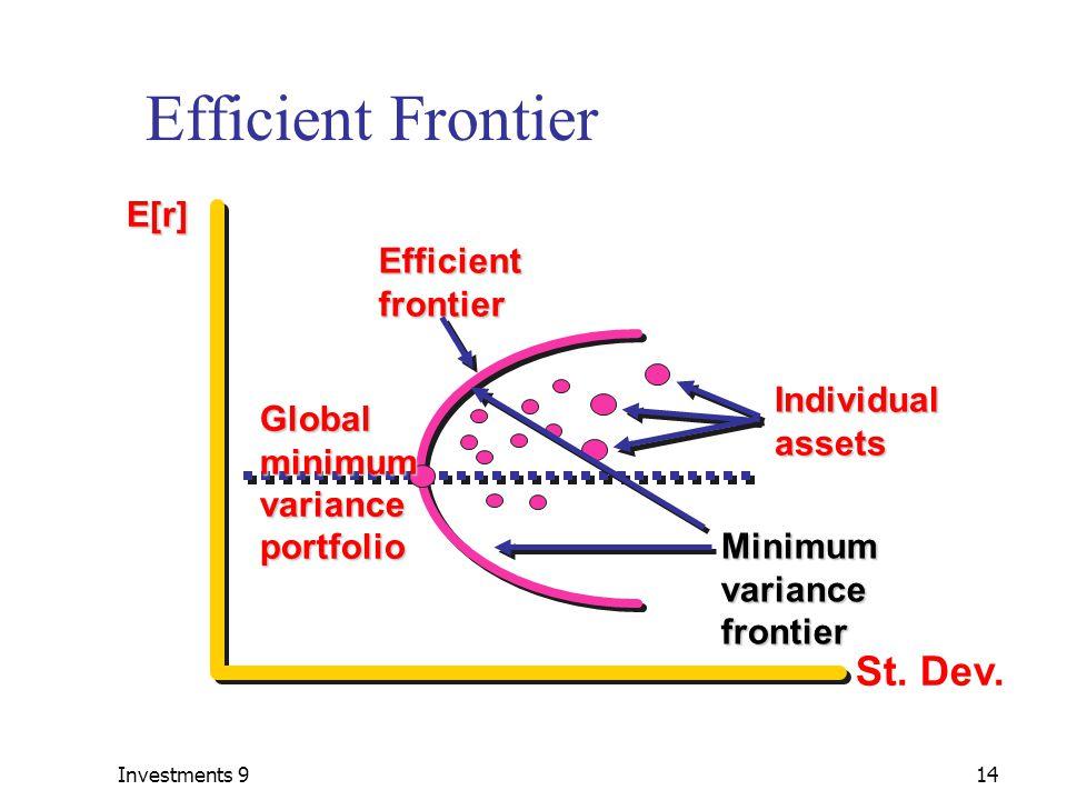 Investments 914 Efficient Frontier E[r] Efficientfrontier Globalminimumvarianceportfolio Minimumvariancefrontier Individualassets St.