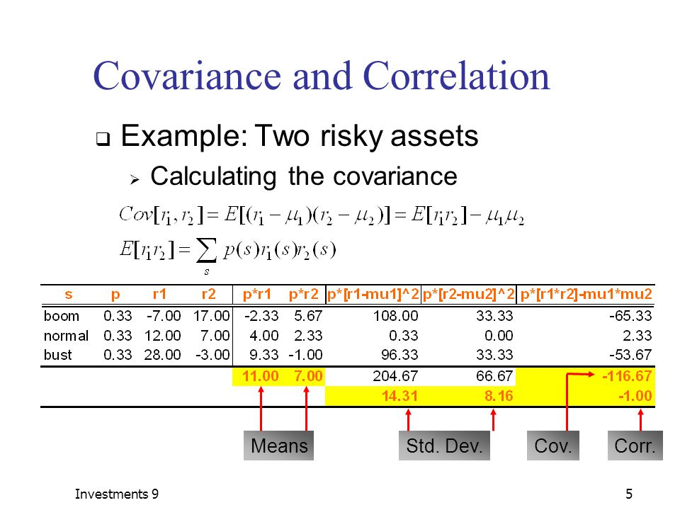 Investments 95 Covariance and Correlation  Example: Two risky assets  Calculating the covariance MeansStd.