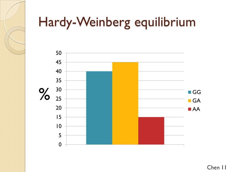 Chen 11 Hardy-Weinberg equilibrium %