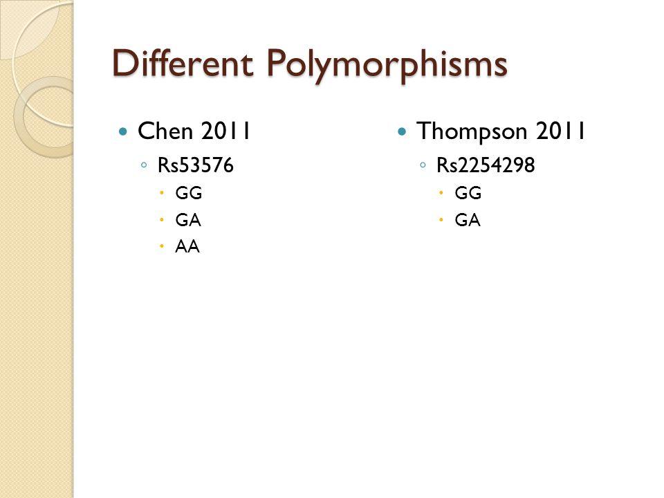 Different Polymorphisms Chen 2011 ◦ Rs53576  GG  GA  AA Thompson 2011 ◦ Rs2254298  GG  GA