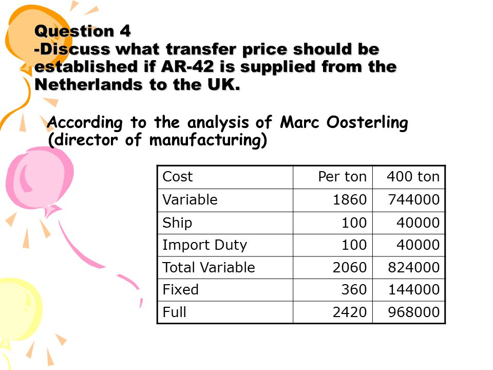 Question 4 -Discuss what transfer price should be established if AR-42 is supplied from the Netherlands to the UK.