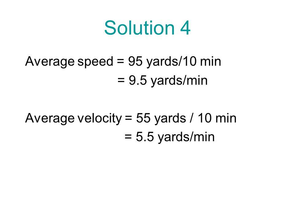 Solution 4 Average speed = 95 yards/10 min = 9.5 yards/min Average velocity = 55 yards / 10 min = 5.5 yards/min